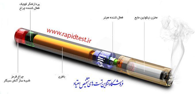 سیگار الکترونیکی چگونه کار می کند؟